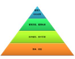 龙岩ISO45001职业健康与安全体系认证