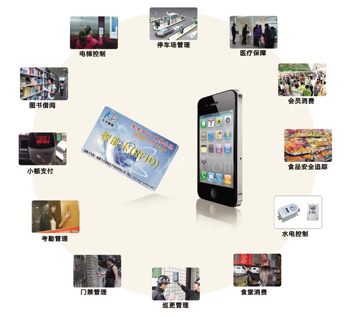 手机一卡通行业应用