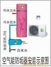 空气能防垢器
