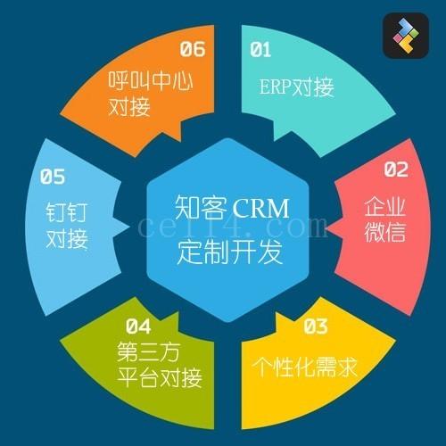 厦门CRM定制开发