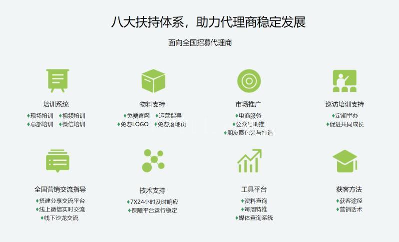 安徽广告全网资源平台
