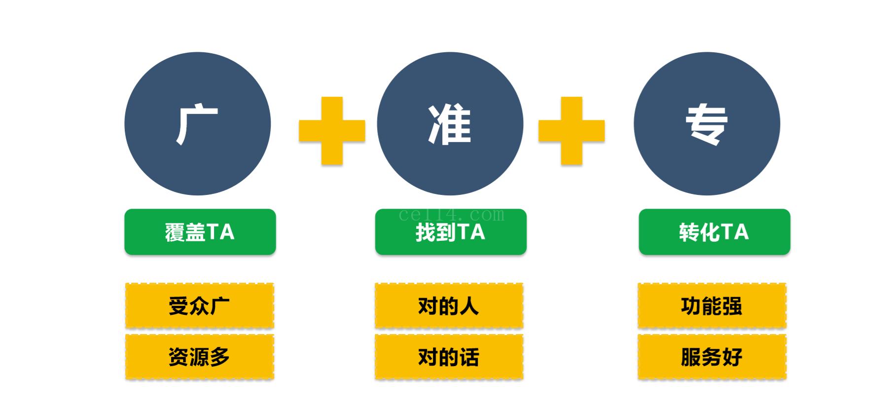 安徽微信朋友圈广告公司